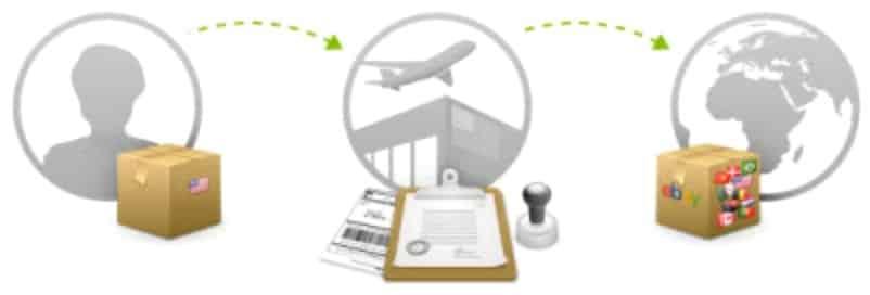 ebay-global-shipping-centre